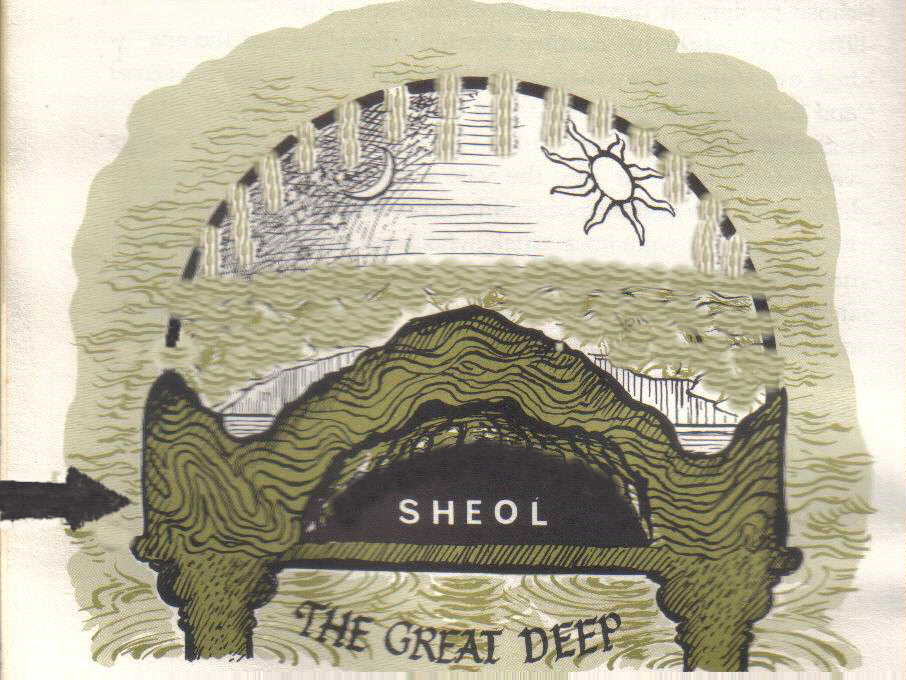 The ancient concept of Sheol